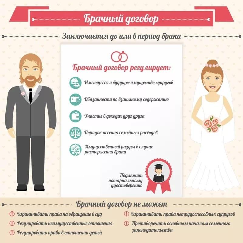 Наш брачный договор по закону сша если она